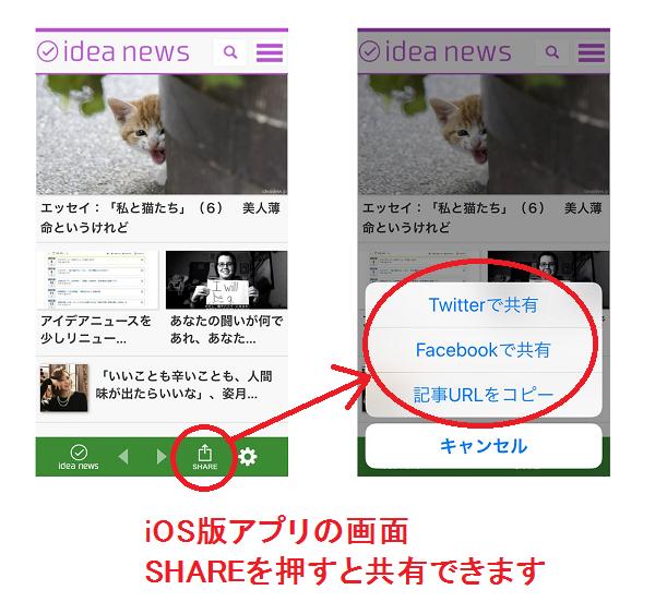 iOS版のアイデアニュースアプリには「SHARE」ボタンがあり、表示中の記事を簡単に共有することができます