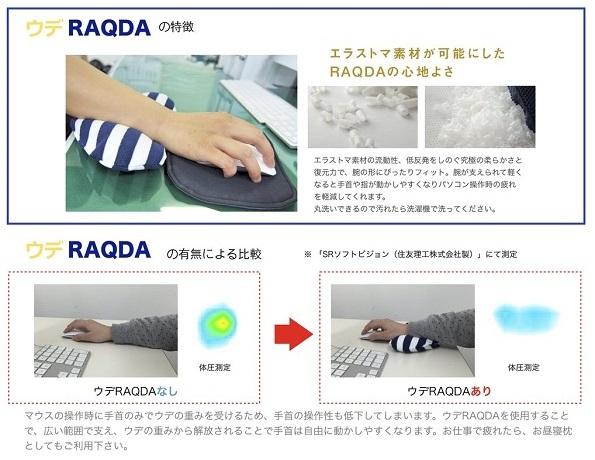 パソコン操作時の腕の疲れを軽減する「ウデRAQDA」を抽選でアイデアニュース購読者3名にプレゼント