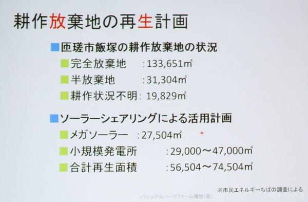 耕作放棄地の再生計画=東さんが上映したスライドより、撮影・橋本正人