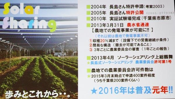 2013年3月、水省が農地での発電事業を認める=東さんが上映したスライドより、撮影・橋本正人