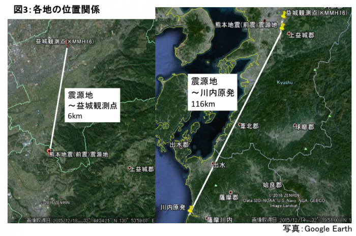 図3:各地の位置関係(衛星写真:Google Earth)=作成・野本浩幸