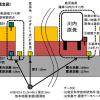 図2:地震計の位置関係(概念図) =作成・野本浩幸