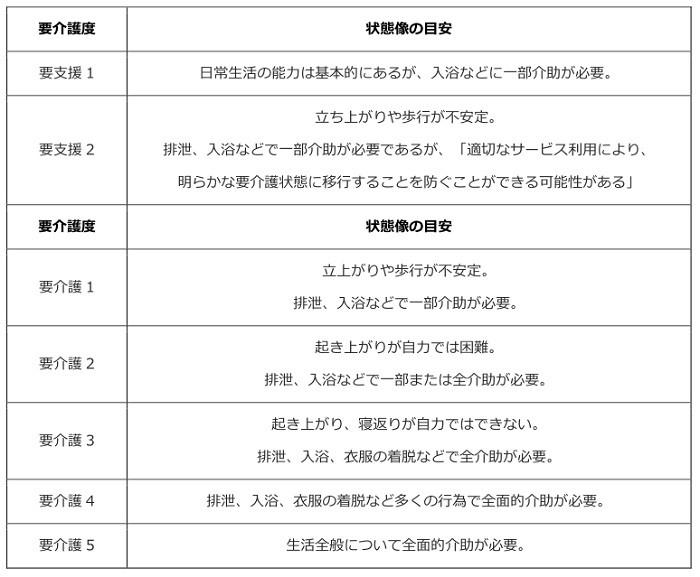 堺市ホームページより